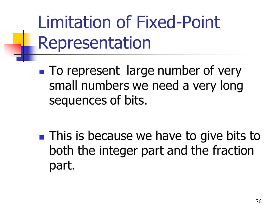 Limitation of Fixed-Point Representation