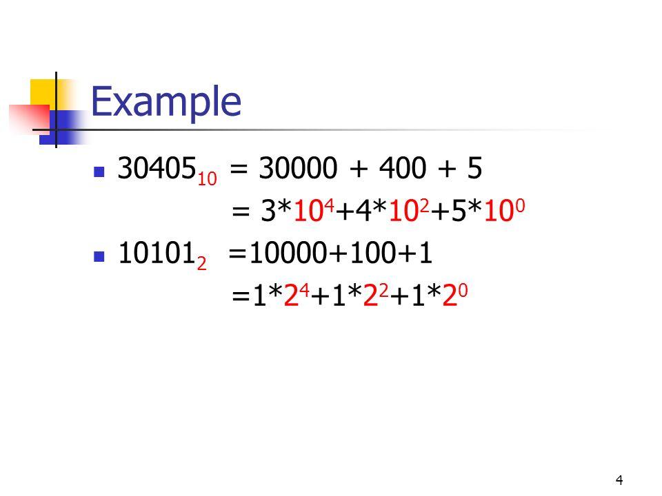 Example 3040510 = 30000 + 400 + 5 = 3*104+4*102+5*100 101012 =10000+100+1 =1*24+1*22+1*20