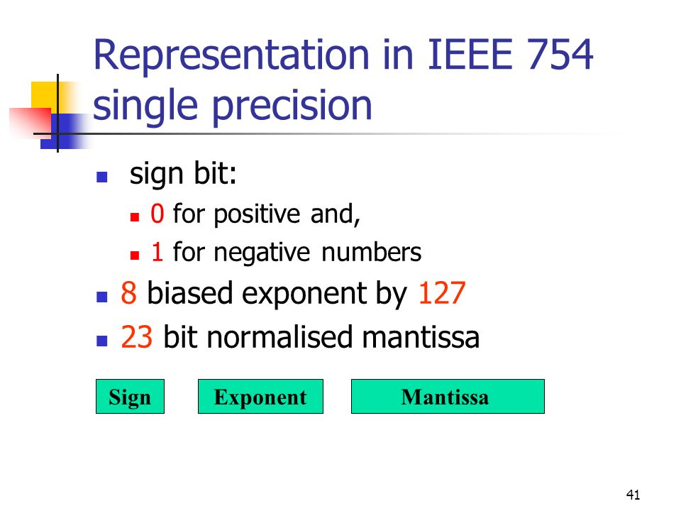 Representation in IEEE 754 single precision