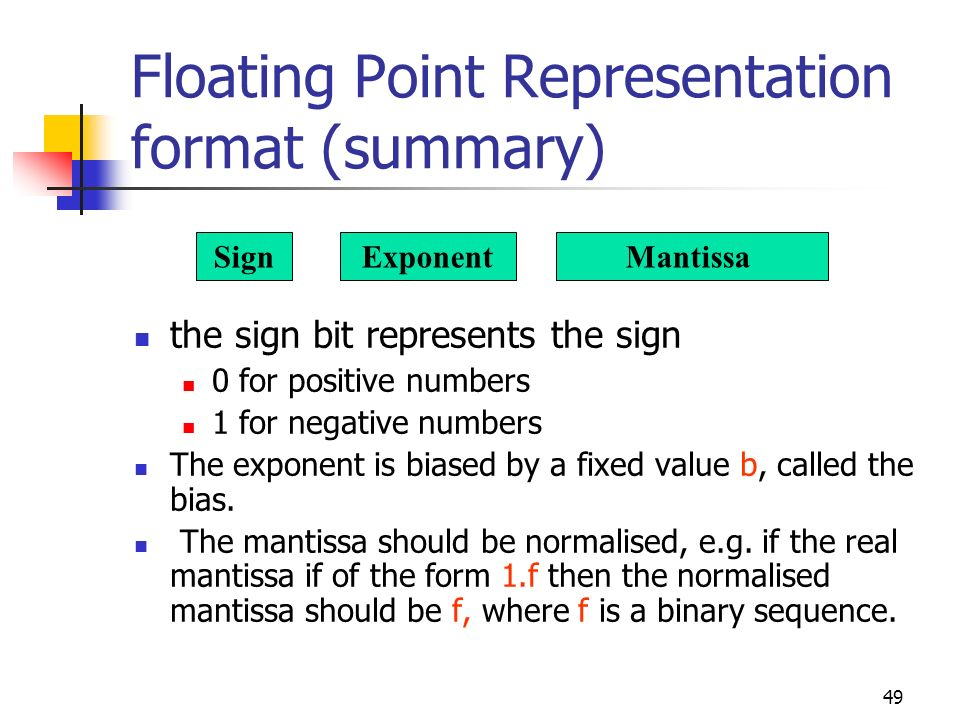 Floating Point Representation format (summary)