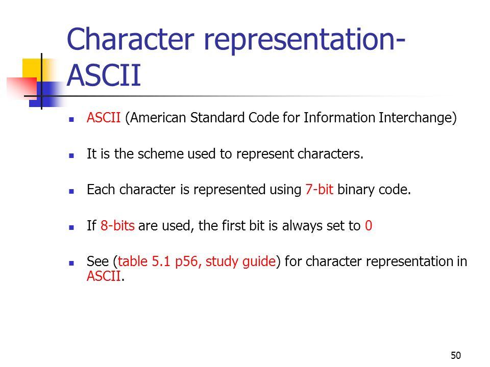 Character representation- ASCII