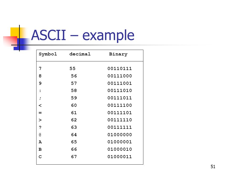 ASCII – example Symbol decimal Binary 7 55 00110111 8 56 00111000