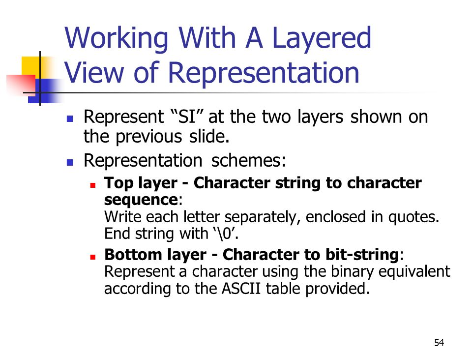 Working With A Layered View of Representation