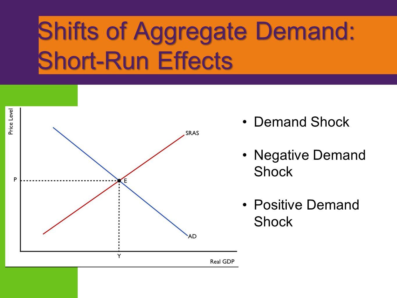 effects of an increase in aggregate Econ 20b- additional problem set i multiple choices the effects of macroeconomic policy on the prices of individual goods shown as a movement to the left along a given aggregate demand curve b increase consumption, shown as a movement to the right along a given aggregate.