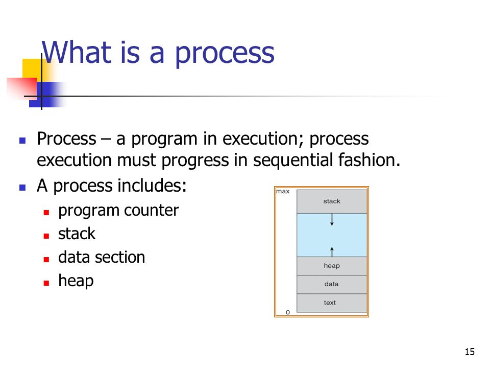 What is a processProcess – a program in execution; process execution must progress in sequential fashion.