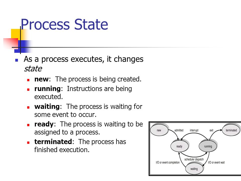 Process State As a process executes, it changes state
