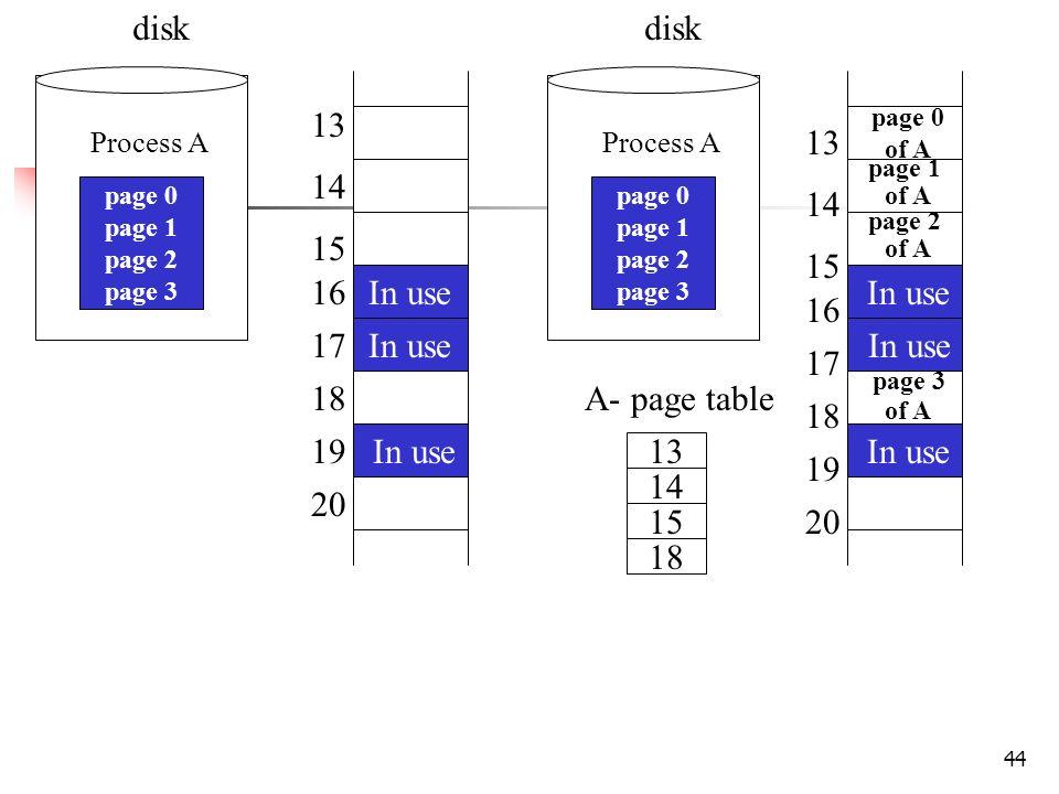 disk disk 13 13 14 14 15 15 16 In use In use 16 17 In use In use 17 18
