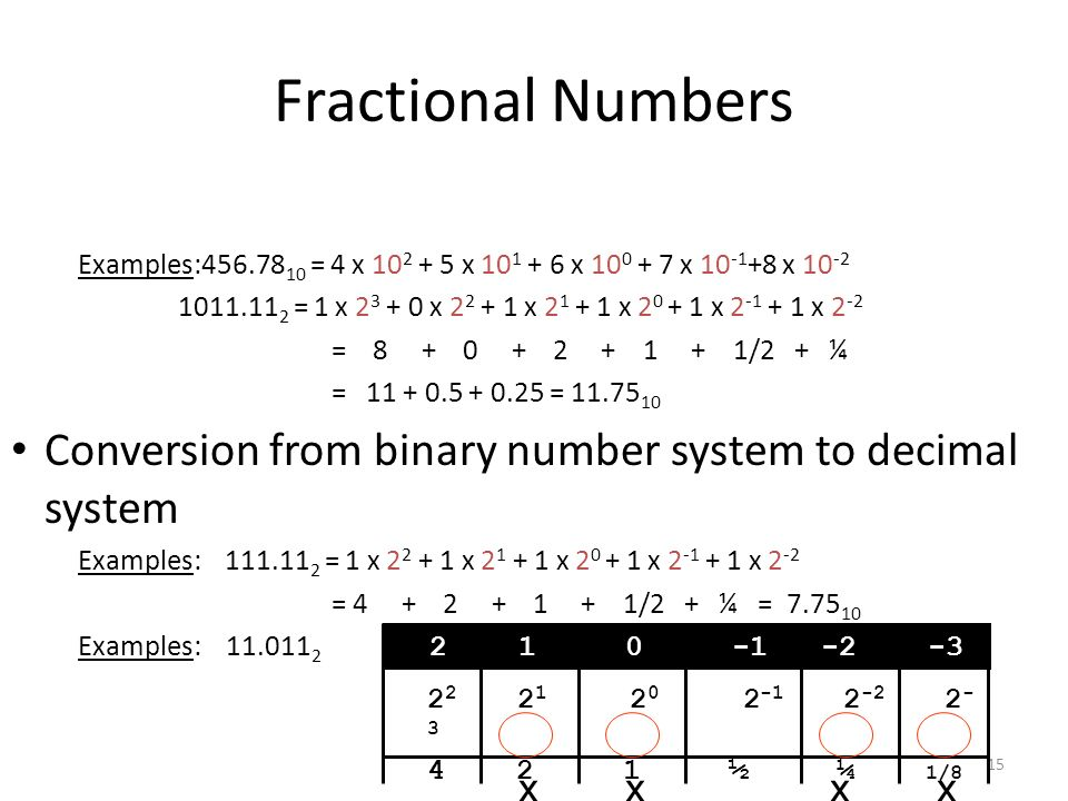 Fractional Numbers Examples:456.7810 = 4 x 102 + 5 x 101 + 6 x 100 + 7 x 10-1+8 x 10-2.