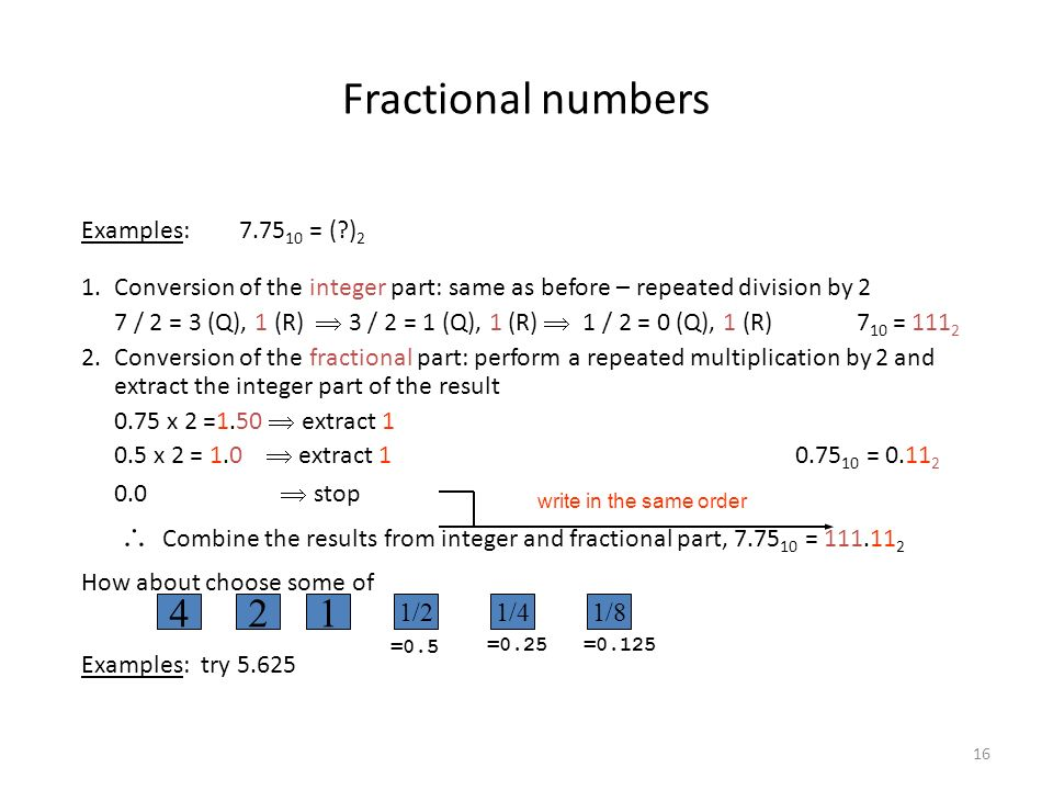 Fractional numbers Examples: = ( )2