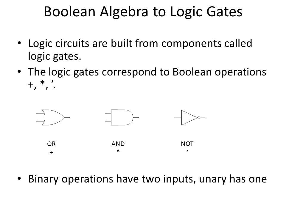 Boolean Algebra to Logic Gates