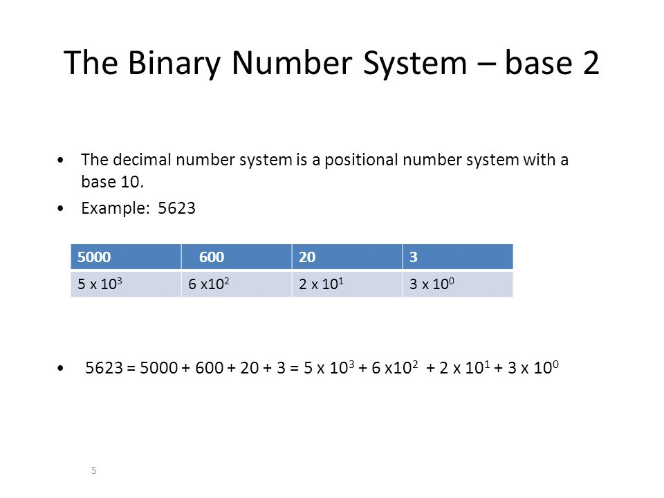 The Binary Number System – base 2
