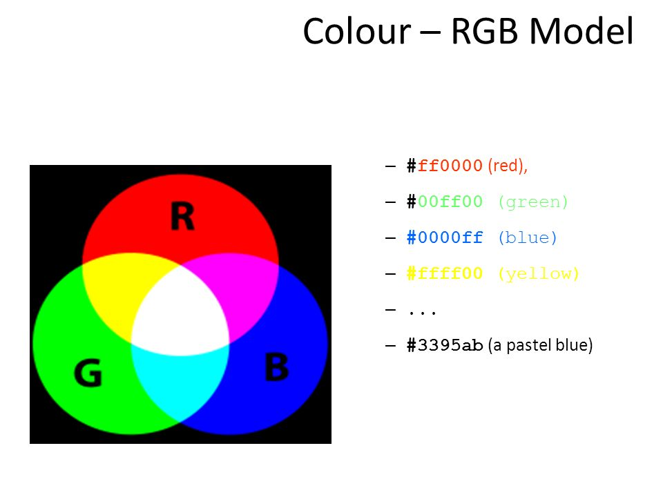 Colour – RGB Model #ff0000 (red), #00ff00 (green)‏ #0000ff (blue)‏