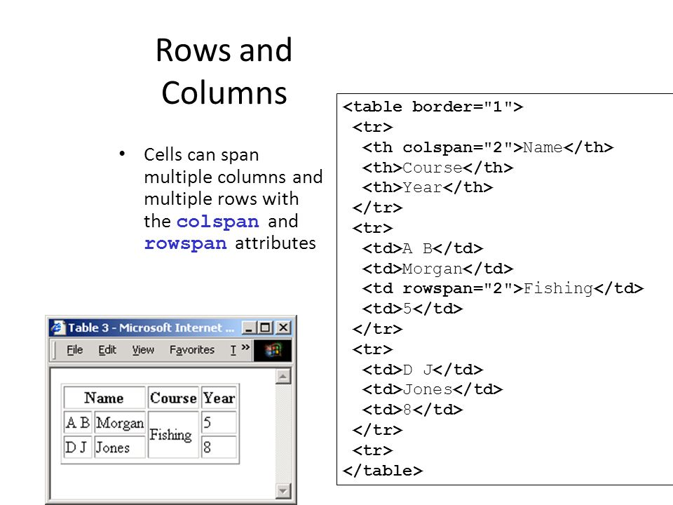 Rows and Columns <table border= 1 > <tr> <th colspan= 2 >Name</th> <th>Course</th> <th>Year</th>