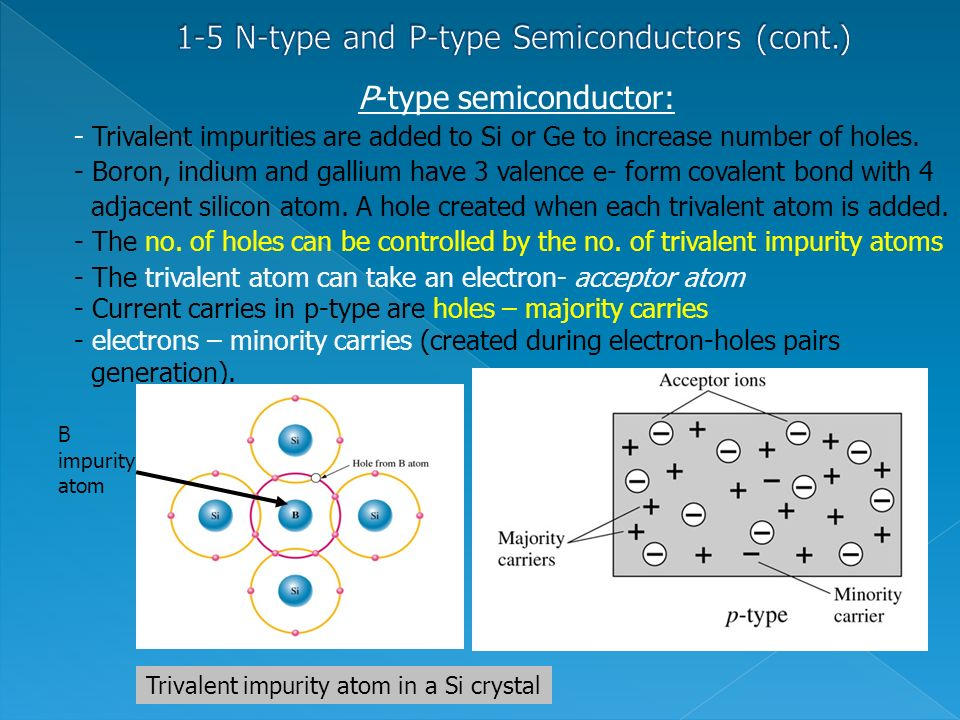 Chapter 1 INTRODUCTION to SEMICONDUCTORS - ppt download