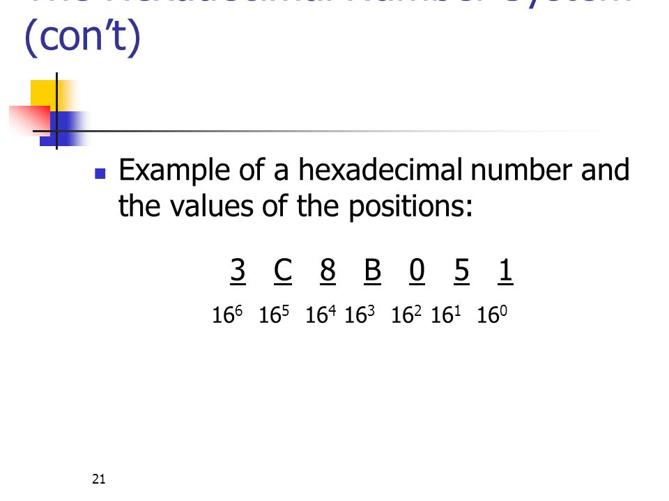 The Hexadecimal Number System (con't)
