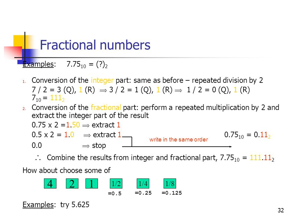 Fractional numbers 4 2 1 Examples: 7.7510 = ( )2