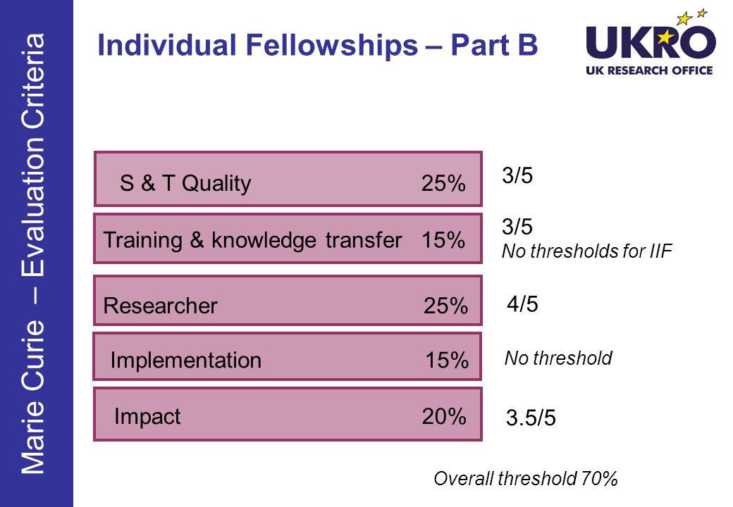 Individual Fellowships – Part B