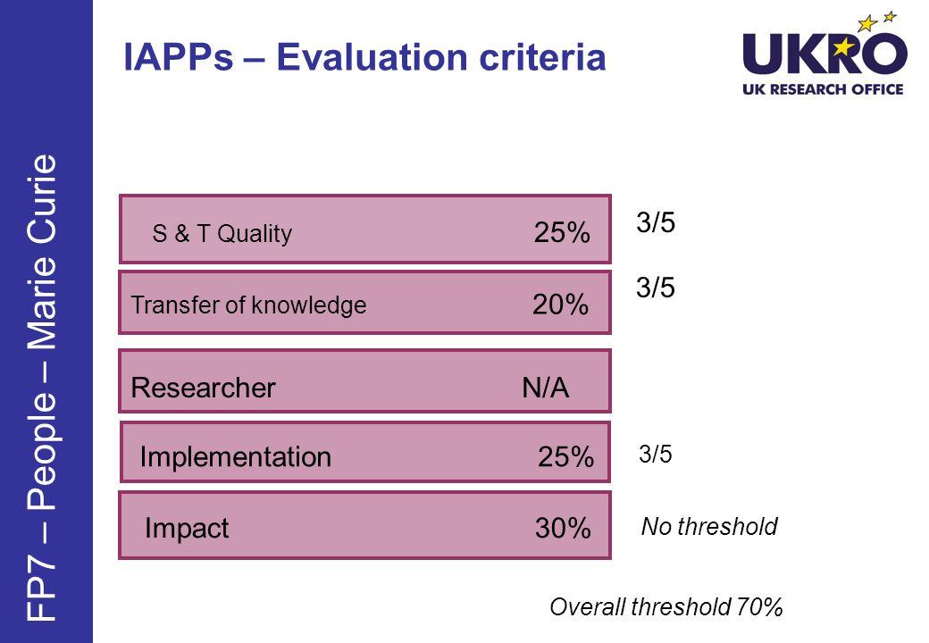 IAPPs – Evaluation criteria