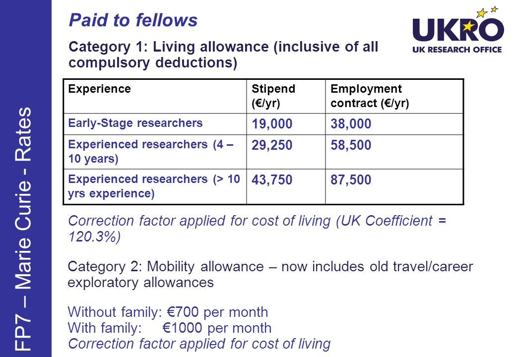 Paid to fellows Category 1: Living allowance (inclusive of all compulsory deductions)