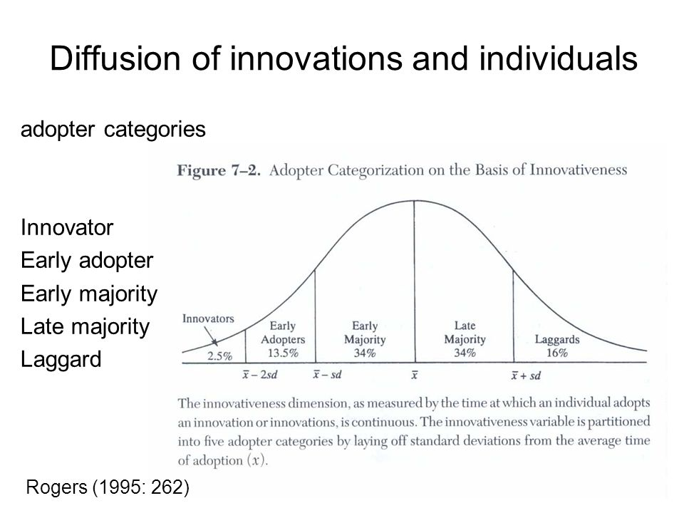 Diffusion of innovations and individuals