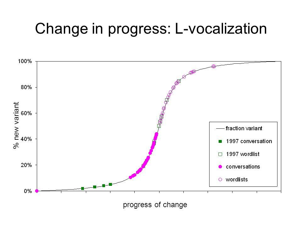 Change in progress: L-vocalization