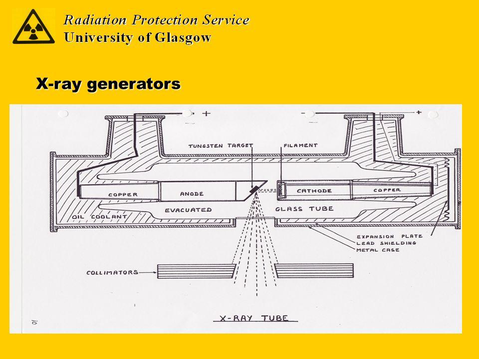 X-ray generators