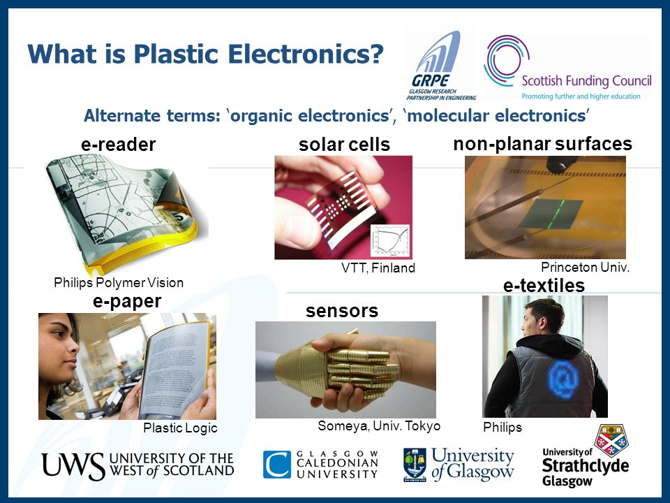 What is Plastic Electronics