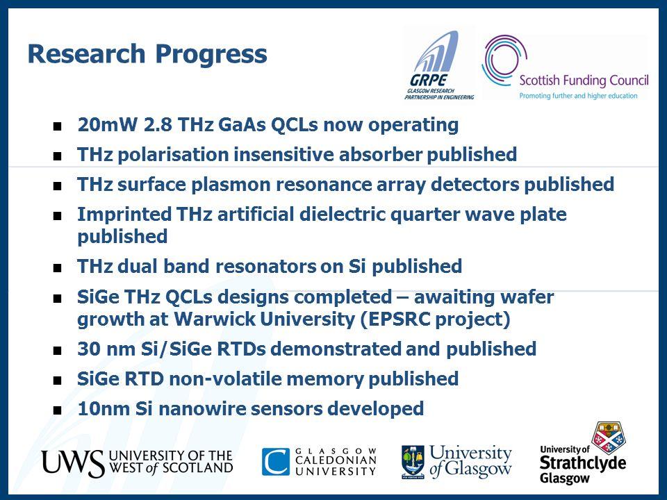 Research Progress 20mW 2.8 THz GaAs QCLs now operating