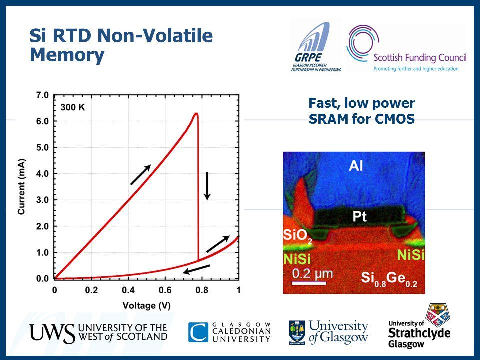 Si RTD Non-Volatile Memory