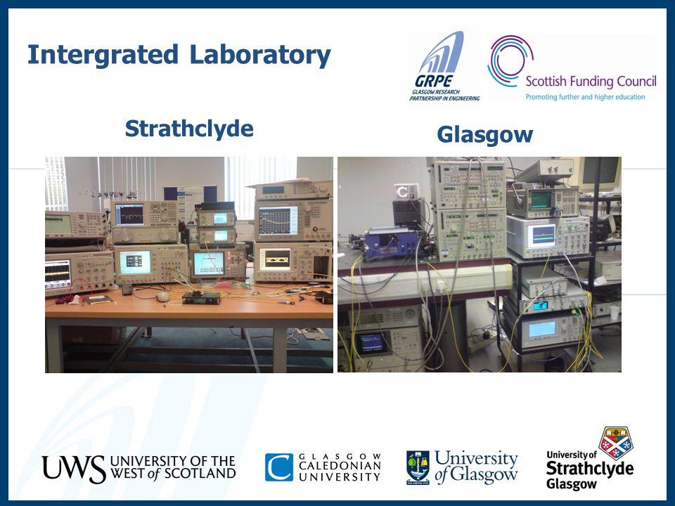 Intergrated Laboratory