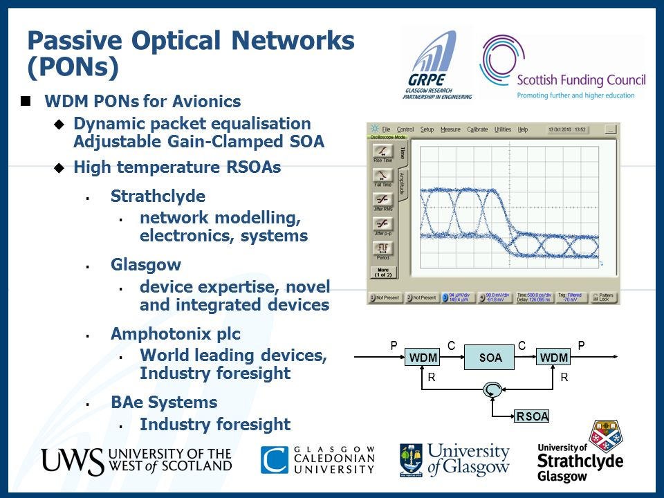 Passive Optical Networks (PONs)