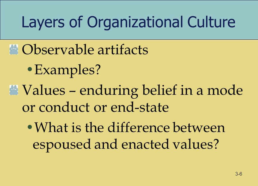 organizational culture observable artifacts espoused values and enacted values Layers of culture •artifacts –observable features of a setting—things you example of espoused values: 15668 people and organizations.