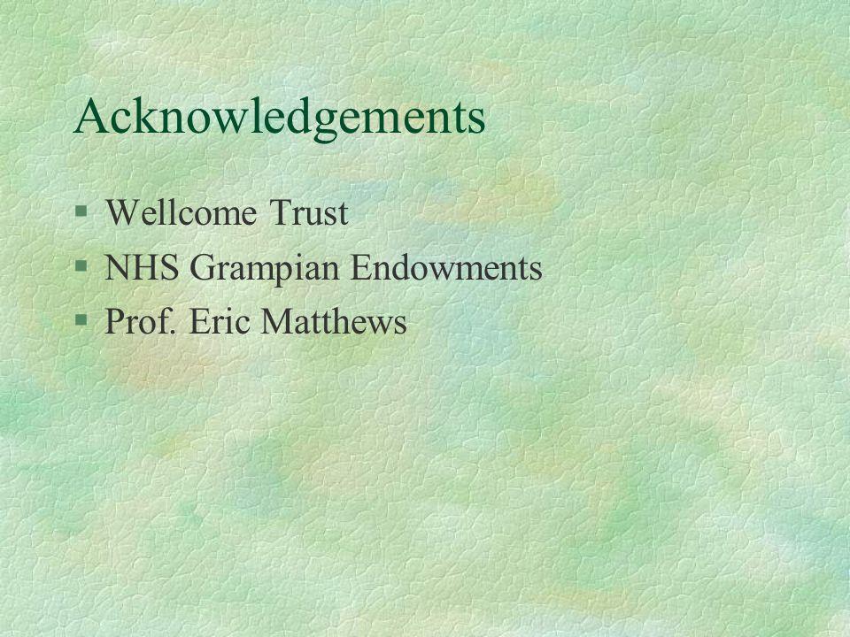 Acknowledgements Wellcome Trust NHS Grampian Endowments