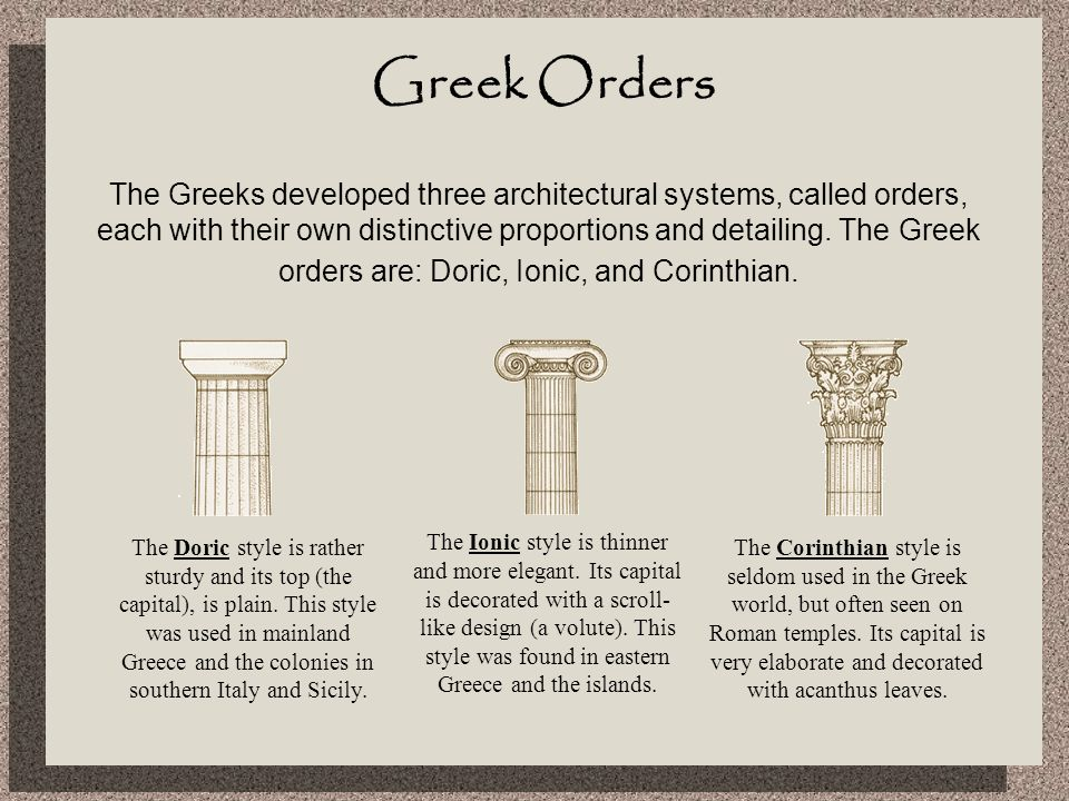 difference between greek architecture and etruscan architecture The greek architecture is the basis of the roman's architecture roman architecture was influenced by greek architecture, but was changed into a new style both roman and greek architecture are .