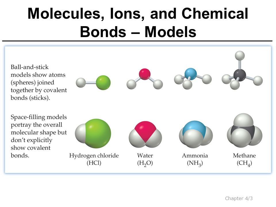 Ionic Compound Model Chapter 4: Ionic Bonds...