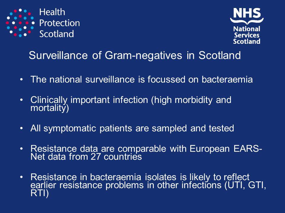 Surveillance of Gram-negatives in Scotland