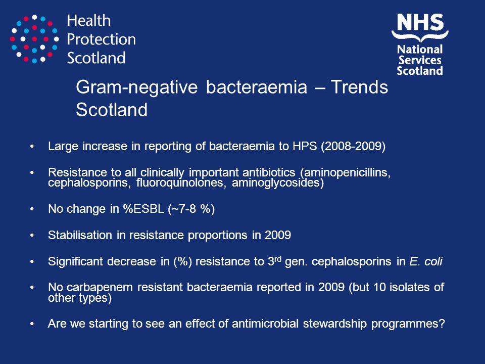 Gram-negative bacteraemia – Trends Scotland
