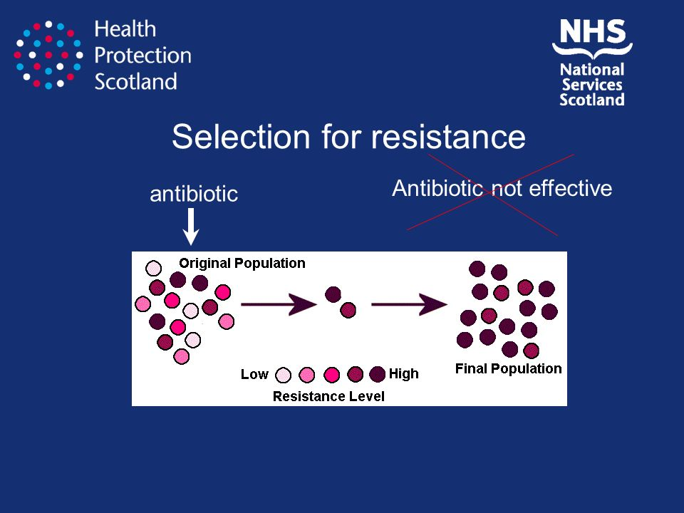 Selection for resistance