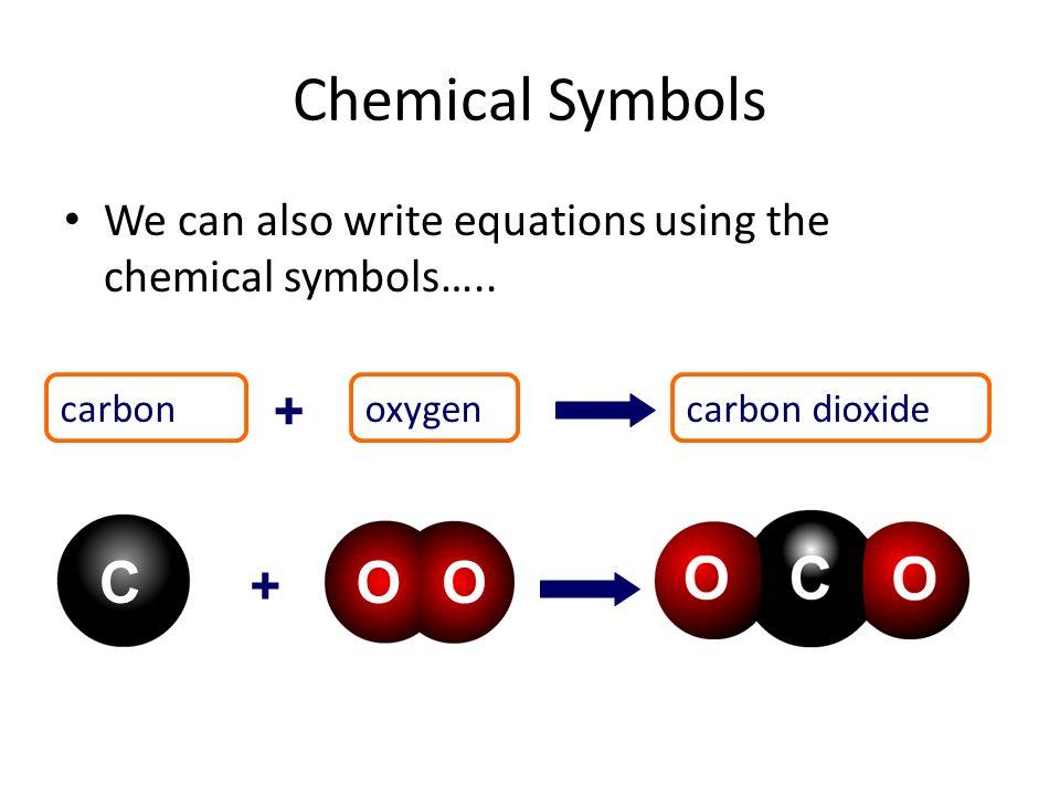 oxygen chemical symbols