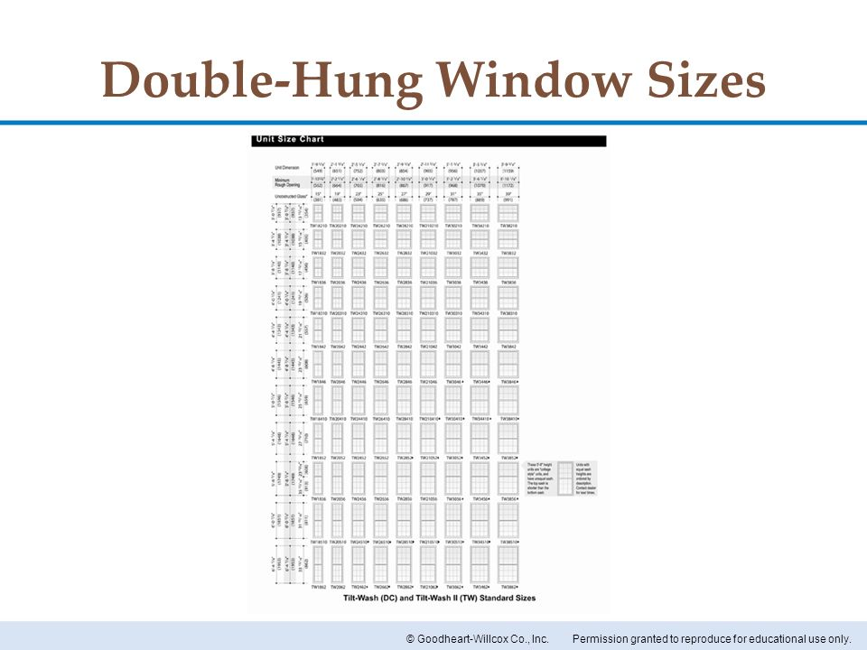 Double Hung Window Sizes : Chapter doors and windows