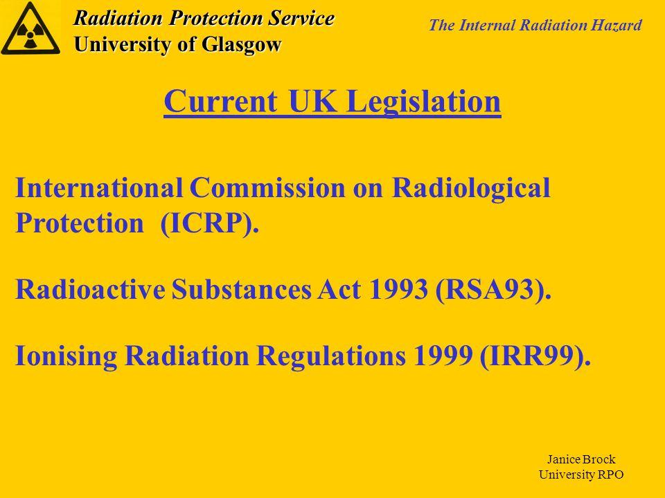 Current UK Legislation
