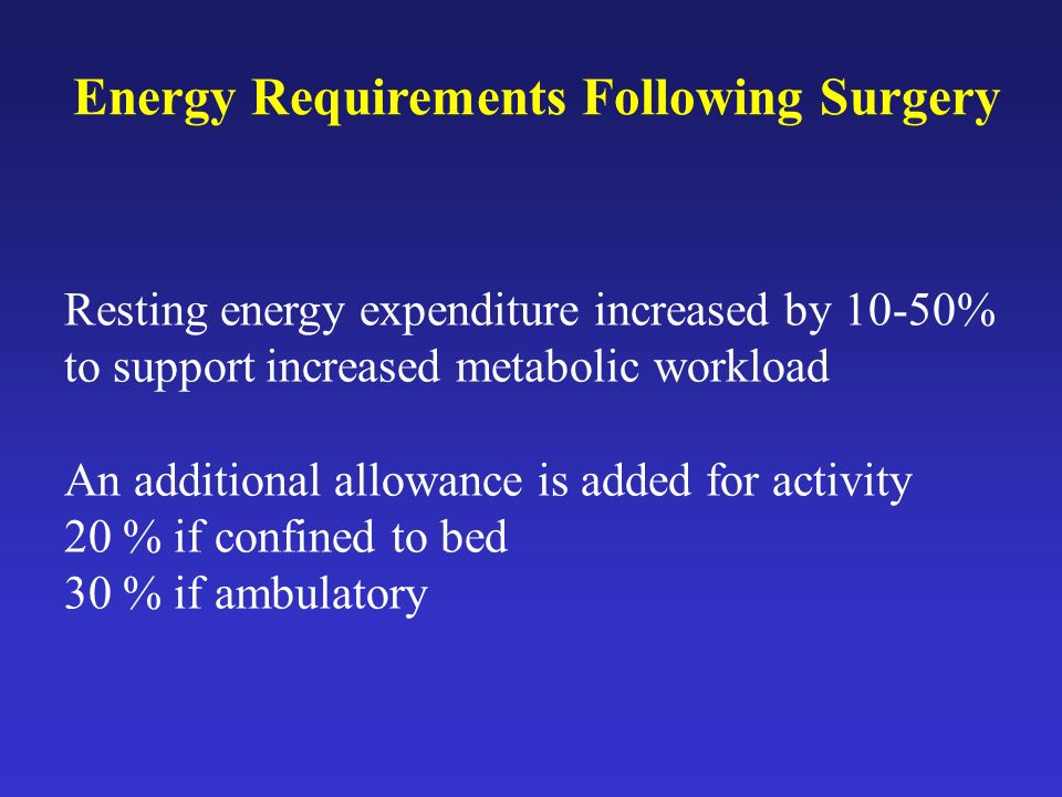 Energy Requirements Following Surgery