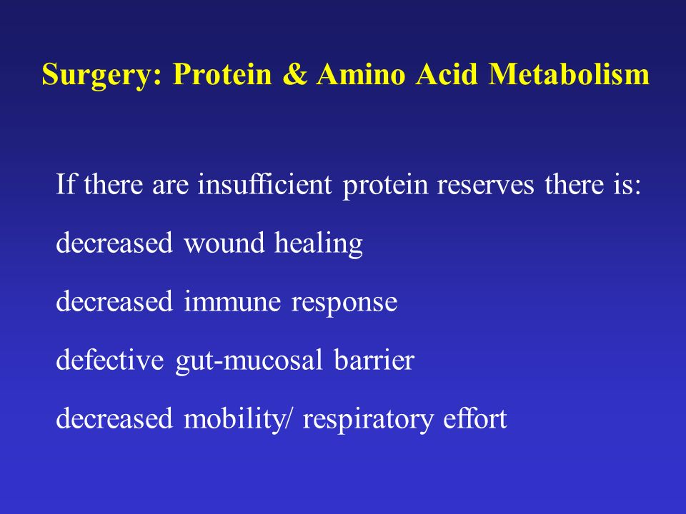 Surgery: Protein & Amino Acid Metabolism