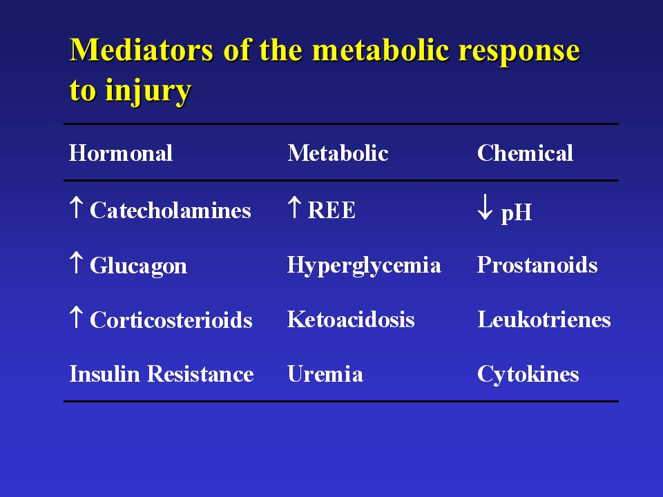 Mediators of the metabolic response