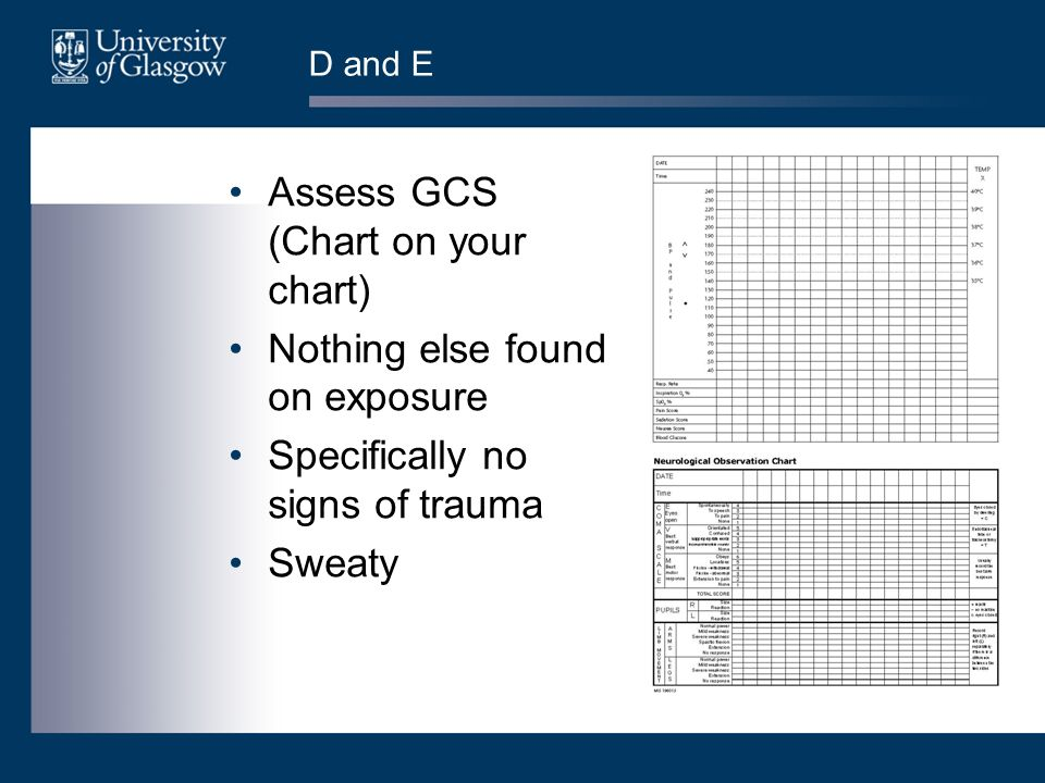 Assess GCS (Chart on your chart)