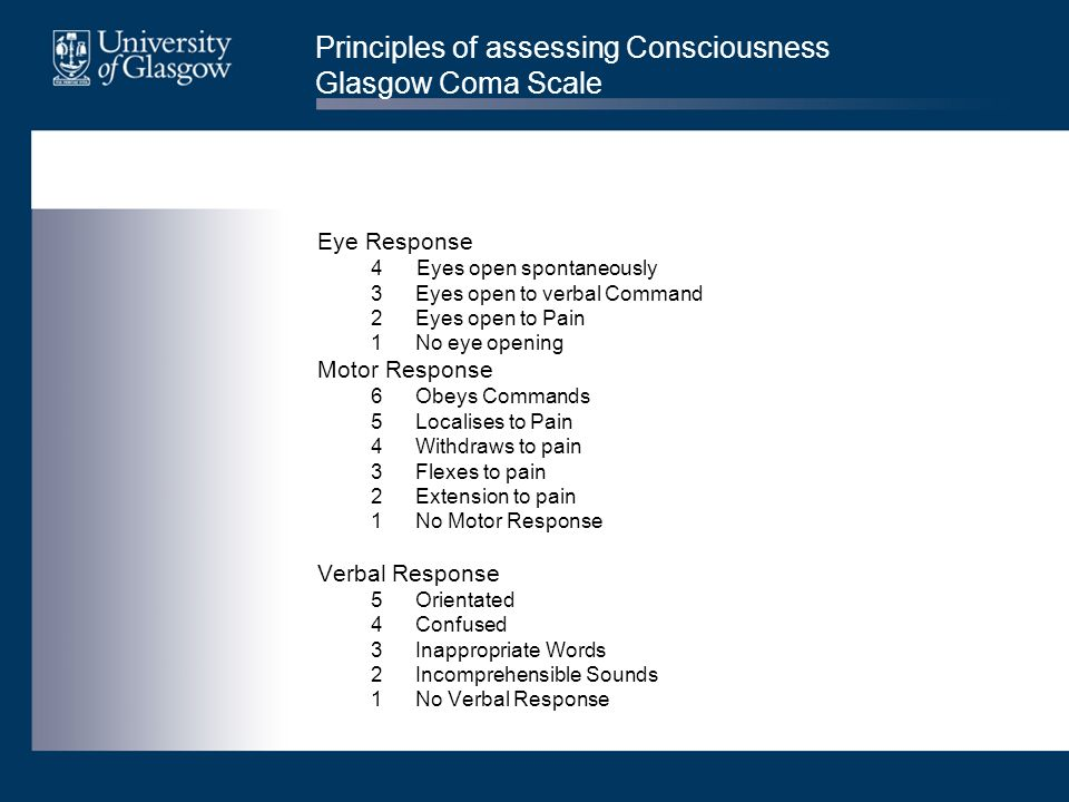 Principles of assessing Consciousness Glasgow Coma Scale