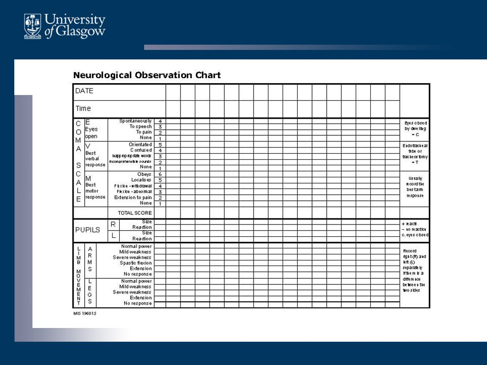 This is a typical chart for putting coma scale on.
