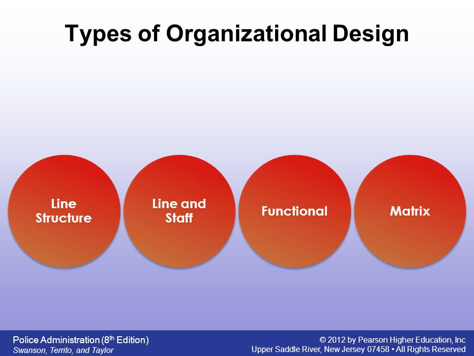 organizational design Organization design has become a crucial offering of the set of organization development services that internal hr and od professionals are being asked to.