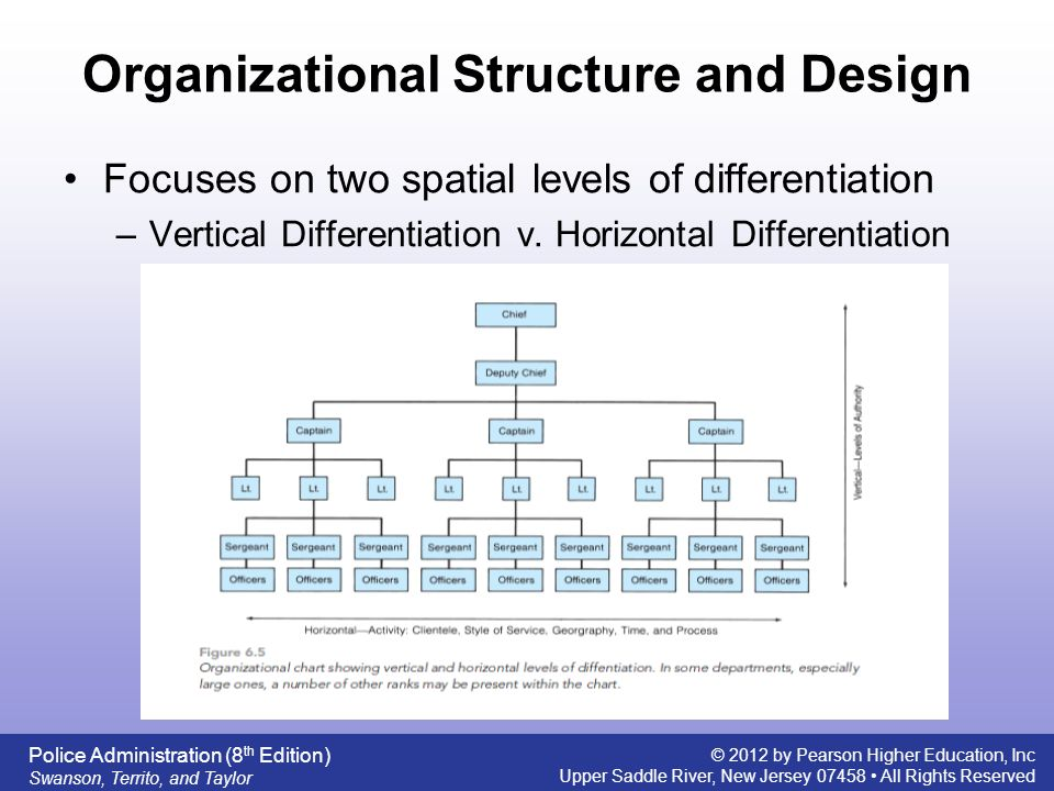 breadtalk organizational structure