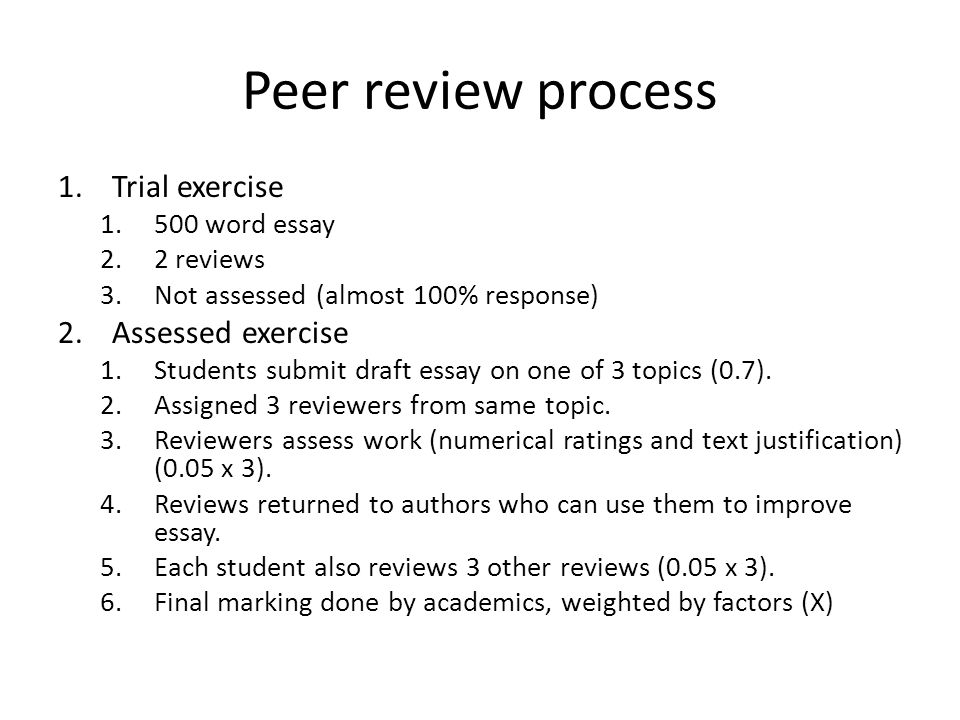 Peer review process Trial exercise Assessed exercise 500 word essay